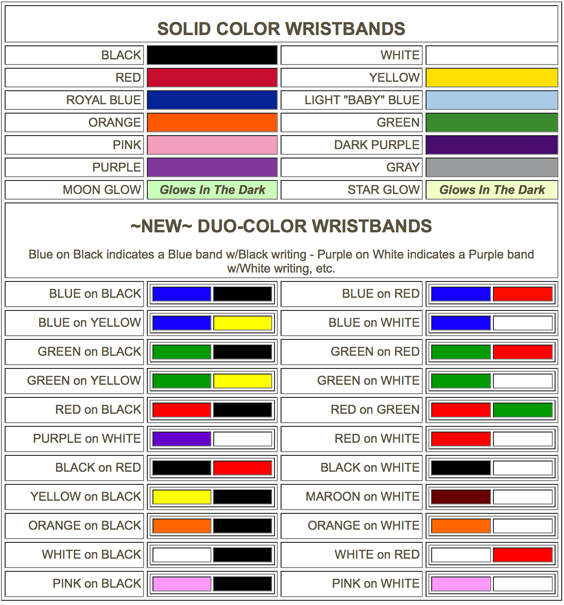 Recovery Wristbands Color Chart